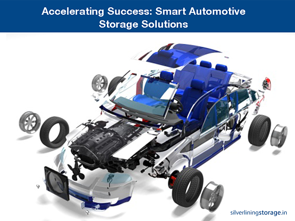 Smart automotive storage solutions for accelerating success