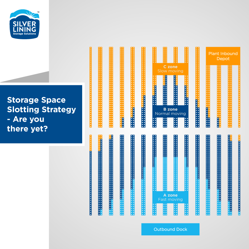 Why is storage space slotting important and what benefits does it offer a warehouse?