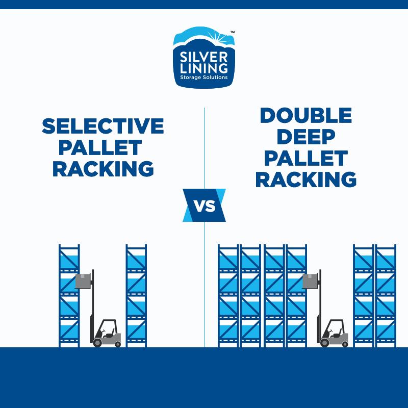 Selective Pallet Racking vs Double Deep Pallet Racking